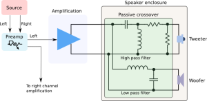 two-way-passive-crossover